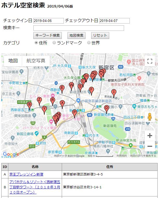 PHPで空き室のあるホテルを検索する